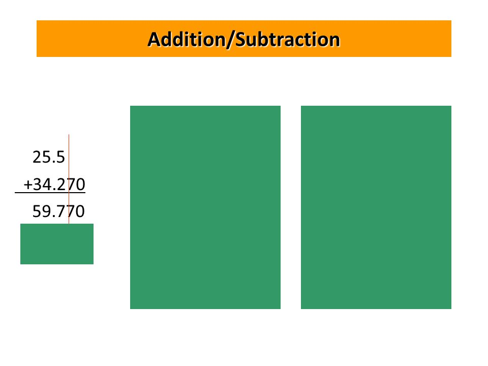 Addition/Subtraction ‑