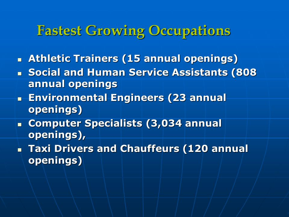 Athletic Trainers (15 annual openings) Athletic Trainers (15 annual openings) Social and Human Service Assistants (808 annual openings Social and Human Service Assistants (808 annual openings Environmental Engineers (23 annual openings) Environmental Engineers (23 annual openings) Computer Specialists (3,034 annual openings), Computer Specialists (3,034 annual openings), Taxi Drivers and Chauffeurs (120 annual openings) Taxi Drivers and Chauffeurs (120 annual openings) Fastest Growing Occupations