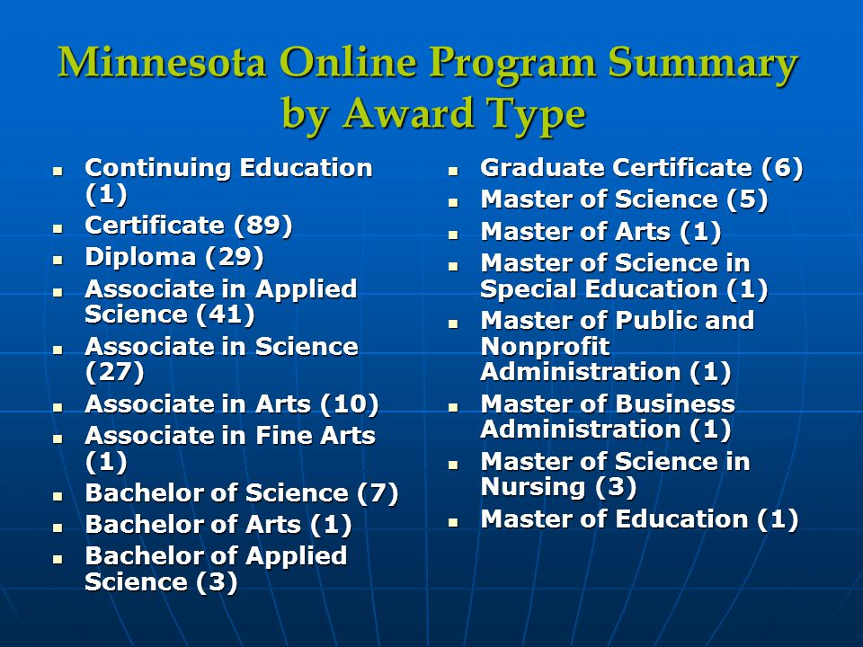 Continuing Education (1) Continuing Education (1) Certificate (89) Certificate (89) Diploma (29) Diploma (29) Associate in Applied Science (41) Associate in Applied Science (41) Associate in Science (27) Associate in Science (27) Associate in Arts (10) Associate in Arts (10) Associate in Fine Arts (1) Associate in Fine Arts (1) Bachelor of Science (7) Bachelor of Science (7) Bachelor of Arts (1) Bachelor of Arts (1) Bachelor of Applied Science (3) Bachelor of Applied Science (3) Graduate Certificate (6) Graduate Certificate (6) Master of Science (5) Master of Science (5) Master of Arts (1) Master of Arts (1) Master of Science in Special Education (1) Master of Science in Special Education (1) Master of Public and Nonprofit Administration (1) Master of Public and Nonprofit Administration (1) Master of Business Administration (1) Master of Business Administration (1) Master of Science in Nursing (3) Master of Science in Nursing (3) Master of Education (1) Master of Education (1) Minnesota Online Program Summary by Award Type