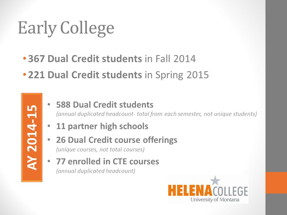 Early College 367 Dual Credit students in Fall Dual Credit students in Spring 2015 AY Dual Credit students (annual duplicated headcount- total from each semester, not unique students) 11 partner high schools 26 Dual Credit course offerings (unique courses, not total courses) 77 enrolled in CTE courses (annual duplicated headcount)