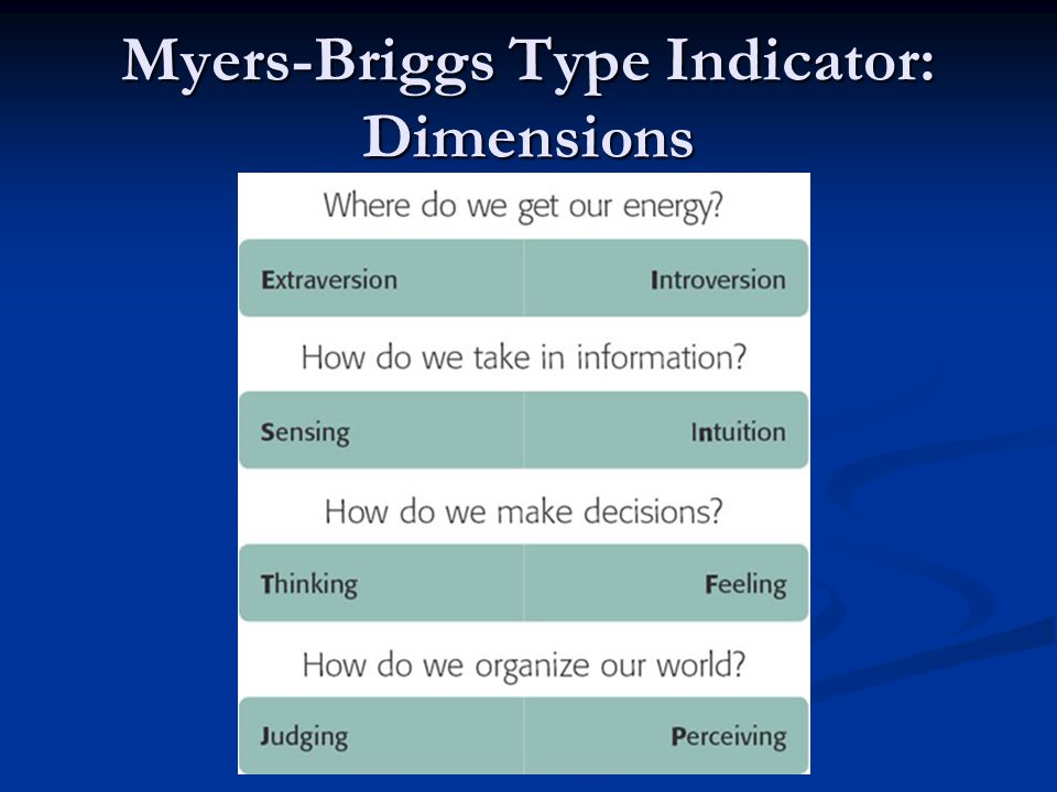 Myers-Briggs Type Indicator: Dimensions