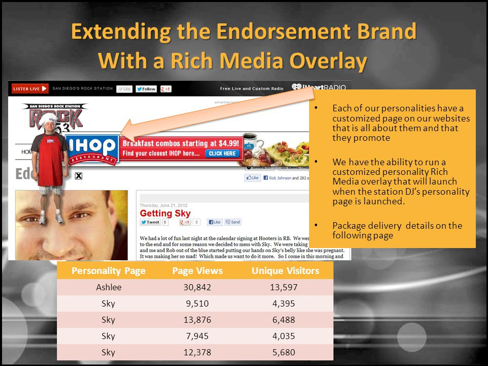 Extending the Endorsement Brand With a Rich Media Overlay Each of our personalities have a customized page on our websites that is all about them and that they promote We have the ability to run a customized personality Rich Media overlay that will launch when the station DJ's personality page is launched.