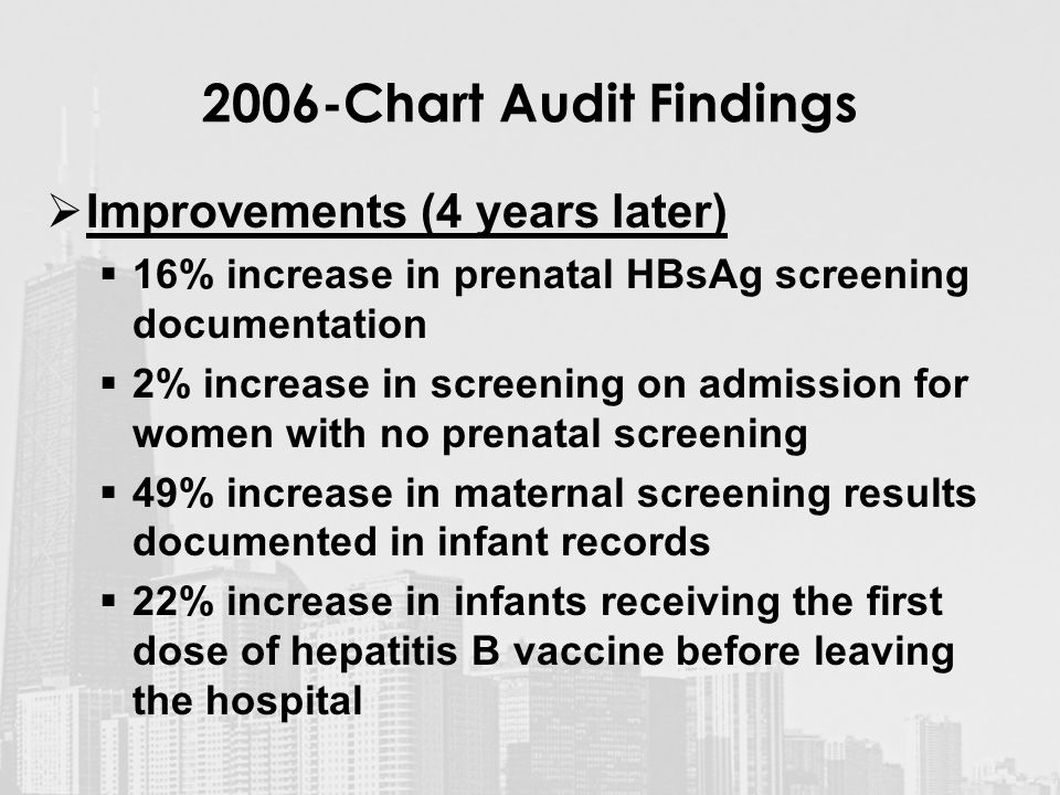 2006-Chart Audit Findings  Improvements (4 years later)  16% increase in prenatal HBsAg screening documentation  2% increase in screening on admission for women with no prenatal screening  49% increase in maternal screening results documented in infant records  22% increase in infants receiving the first dose of hepatitis B vaccine before leaving the hospital