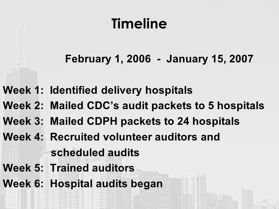 Timeline February 1, January 15, 2007 Week 1: Identified delivery hospitals Week 2: Mailed CDC's audit packets to 5 hospitals Week 3: Mailed CDPH packets to 24 hospitals Week 4: Recruited volunteer auditors and scheduled audits Week 5: Trained auditors Week 6: Hospital audits began