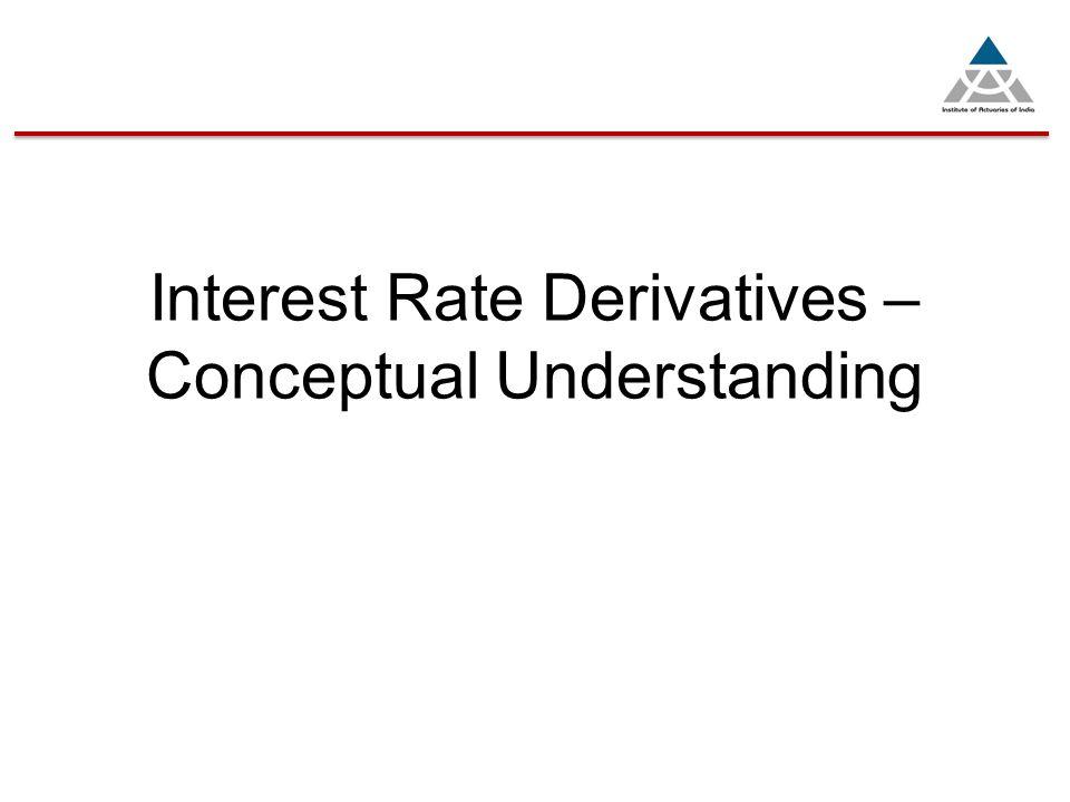 Interest Rate Derivatives – Conceptual Understanding