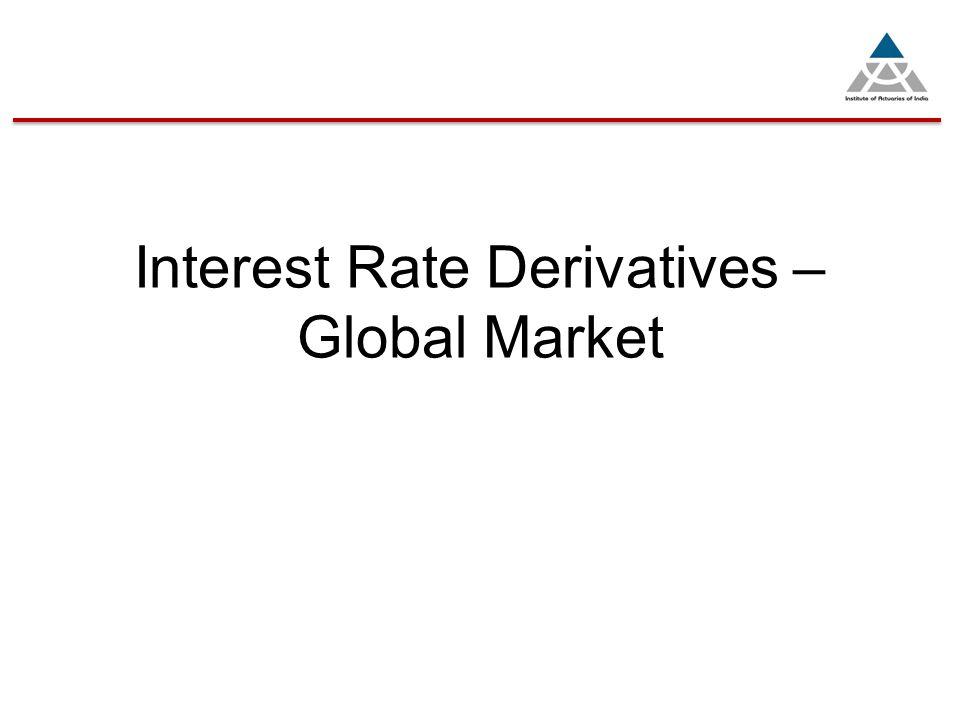 Interest Rate Derivatives – Global Market