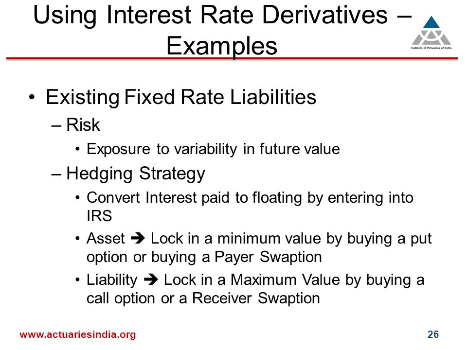 Using Interest Rate Derivatives – Examples Existing Fixed Rate Liabilities –Risk Exposure to variability in future value –Hedging Strategy Convert Interest paid to floating by entering into IRS Asset  Lock in a minimum value by buying a put option or buying a Payer Swaption Liability  Lock in a Maximum Value by buying a call option or a Receiver Swaption