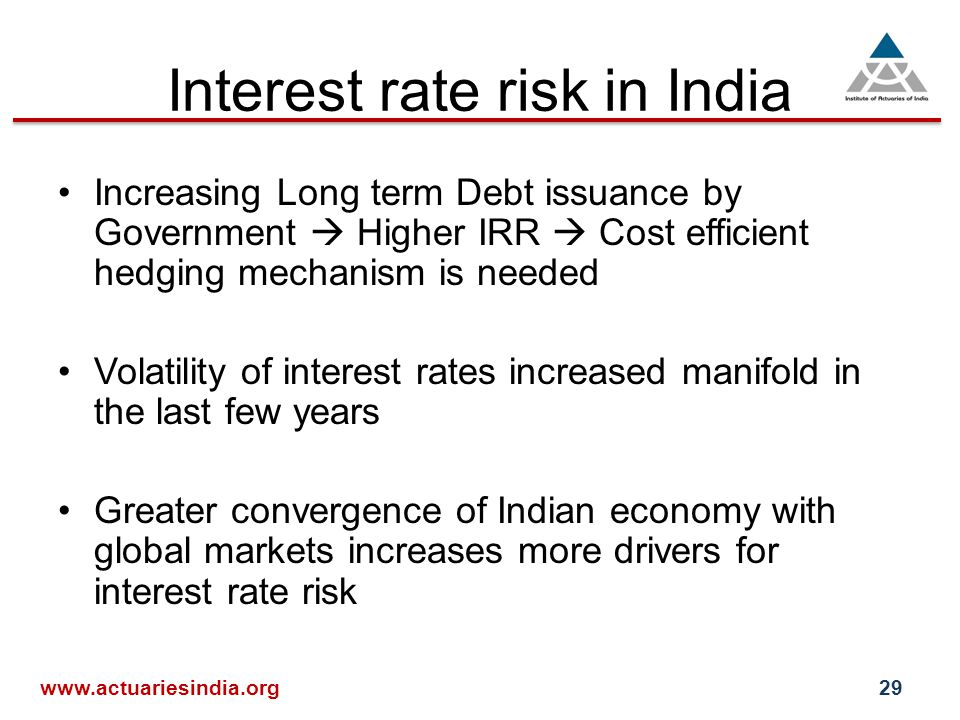 Interest rate risk in India Increasing Long term Debt issuance by Government  Higher IRR  Cost efficient hedging mechanism is needed Volatility of interest rates increased manifold in the last few years Greater convergence of Indian economy with global markets increases more drivers for interest rate risk