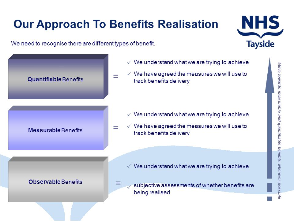 Our Approach To Benefits Realisation We need to recognise there are different types of benefit.