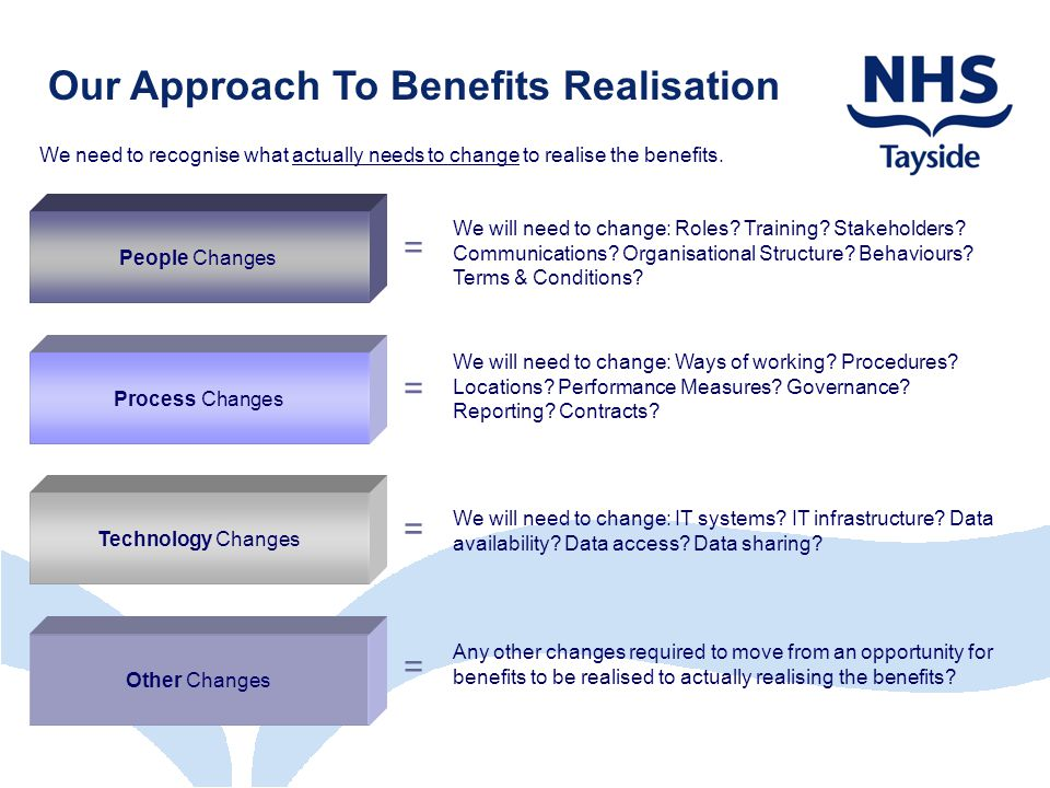 Our Approach To Benefits Realisation We need to recognise what actually needs to change to realise the benefits.