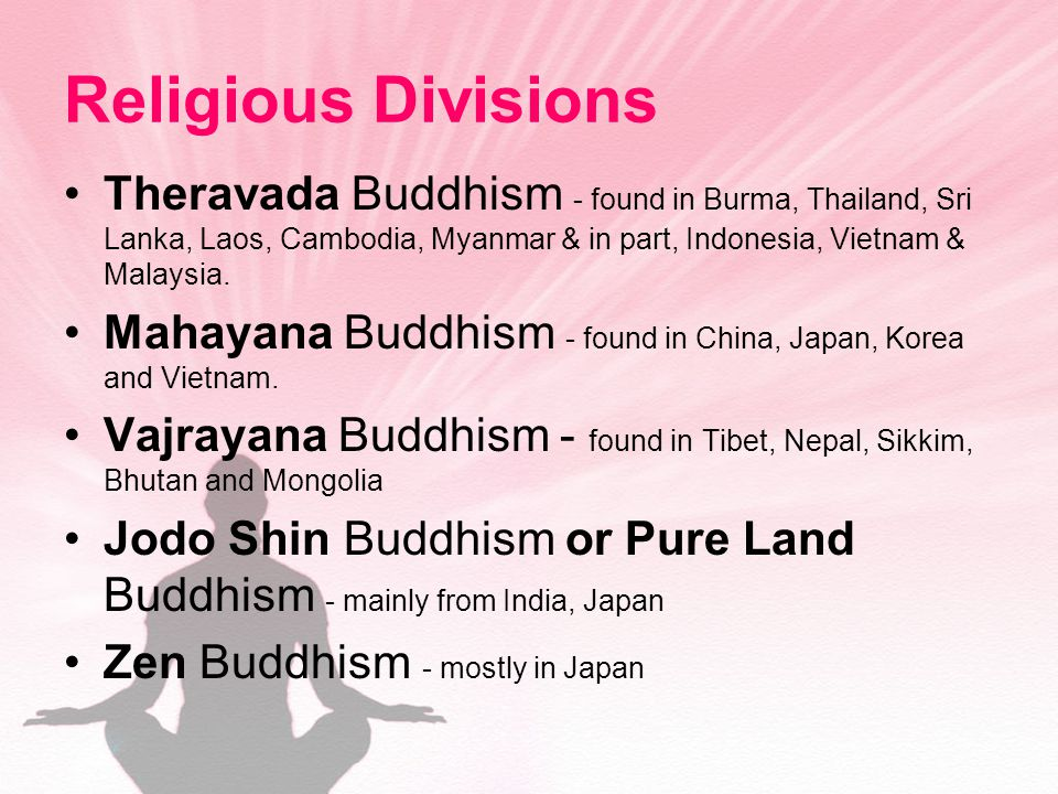 Religious Divisions Theravada Buddhism - found in Burma, Thailand, Sri Lanka, Laos, Cambodia, Myanmar & in part, Indonesia, Vietnam & Malaysia.