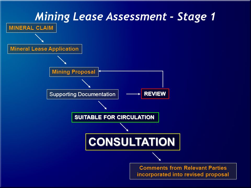 MINERAL CLAIM Mineral Lease Application Mining Proposal Supporting Documentation REVIEW SUITABLE FOR CIRCULATION Comments from Relevant Parties incorporated into revised proposal CONSULTATION Mining Lease Assessment - Stage 1