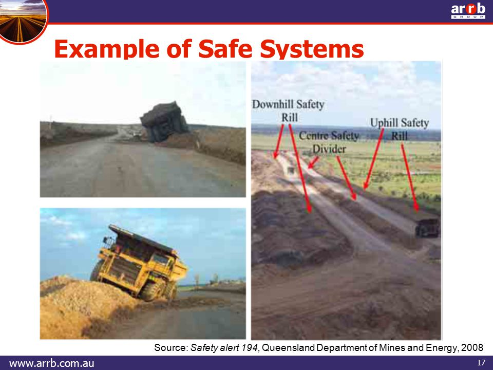17 Example of Safe Systems Source: Safety alert 194, Queensland Department of Mines and Energy, 2008
