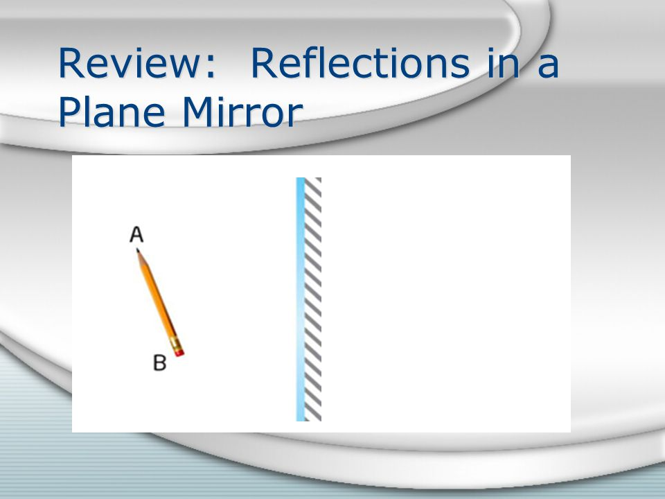 Review: Reflections in a Plane Mirror