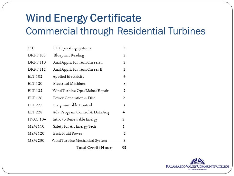 Wind Energy Certificate Commercial through Residential Turbines 110 PC Operating Systems 3 DRFT 105 Blueprint Reading 2 DRFT 110 Anal Applic for Tech Careers I 2 DRFT 112 Anal Applic for Tech Career II 2 ELT 102 Applied Electricity 4 ELT 120 Electrical Machines 3 ELT 122 Wind Turbine Ops/Maint/Repair 2 ELT 126 Power Generation & Dist 2 ELT 222 Programmable Control 3 ELT 228 Adv Program Control & Data Acq 4 HVAC 104 Intro to Renewable Energy 2 MSM 110 Safety for Alt Energy Tech 1 MSM 120 Basic Fluid Power 2 MSM 250 Wind Turbine Mechanical System 3 Total Credit Hours 35