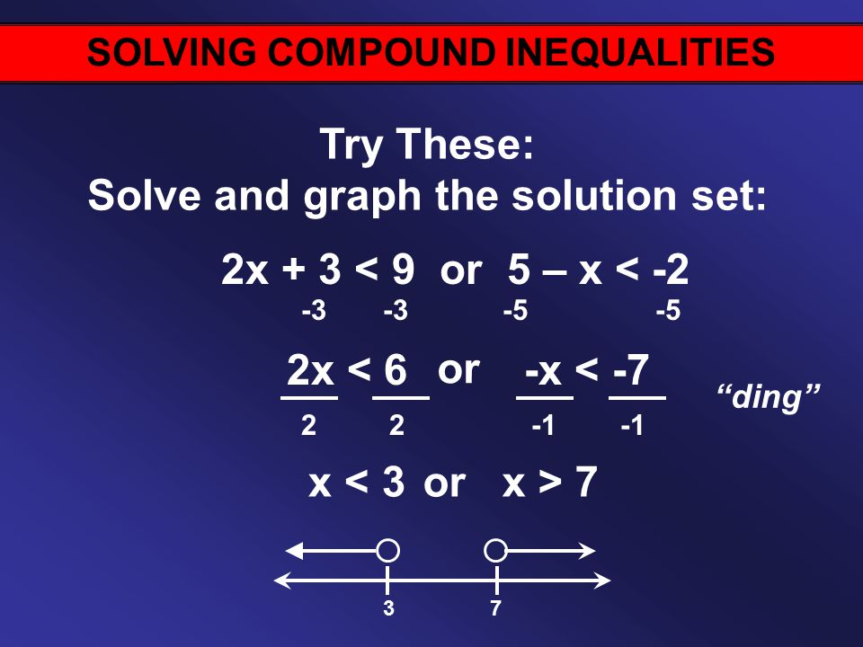 SOLVING COMPOUND INEQUALITIES Try These: Solve and graph the solution set: 2x + 3 < 9 or 5 – x < x < x < 3 or x < ding or x > 7 3 7