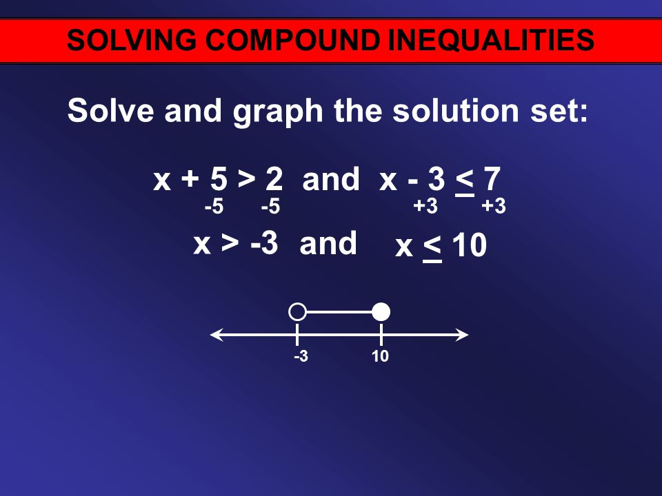 SOLVING COMPOUND INEQUALITIES Solve and graph the solution set: x + 5 > 2 and x - 3 < x > -3 and x <