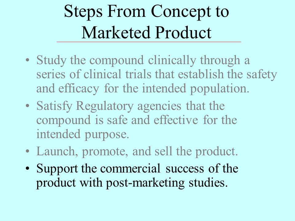 Steps From Concept to Marketed Product Study the compound clinically through a series of clinical trials that establish the safety and efficacy for the intended population.