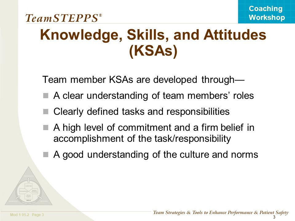 T EAM STEPPS 05.2 Mod Page 3 Coaching Workshop ® 3 Knowledge, Skills, and Attitudes (KSAs) Team member KSAs are developed through— A clear understanding of team members' roles Clearly defined tasks and responsibilities A high level of commitment and a firm belief in accomplishment of the task/responsibility A good understanding of the culture and norms