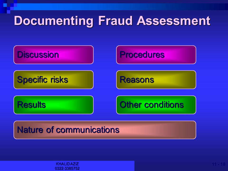 KHALID AZIZ Sources of Information Gathered to Assess Fraud Risks Communication among audit team Inquiries of managementRiskfactorsAnalyticalproceduresOtherinformation Identified risks of material misstatements due to fraud