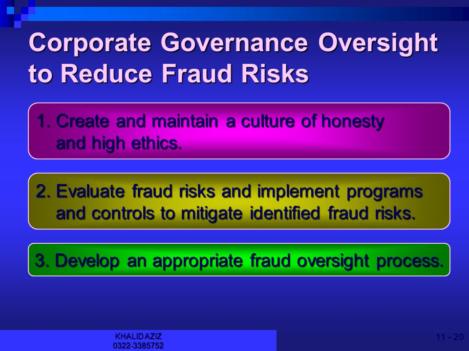 KHALID AZIZ Learning Objective 4 Identify corporate governance and other control environment factors that reduce fraud risks.