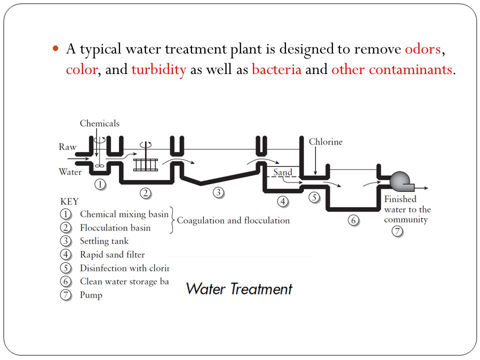 A typical water treatment plant is designed to remove odors, color, and turbidity as well as bacteria and other contaminants.