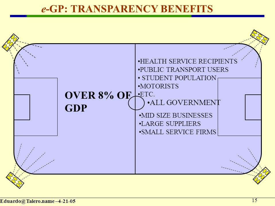 – e-GP: TRANSPARENCY BENEFITS OVER 8% OF GDP HEALTH SERVICE RECIPIENTS PUBLIC TRANSPORT USERS STUDENT POPULATION MOTORISTS ETC.