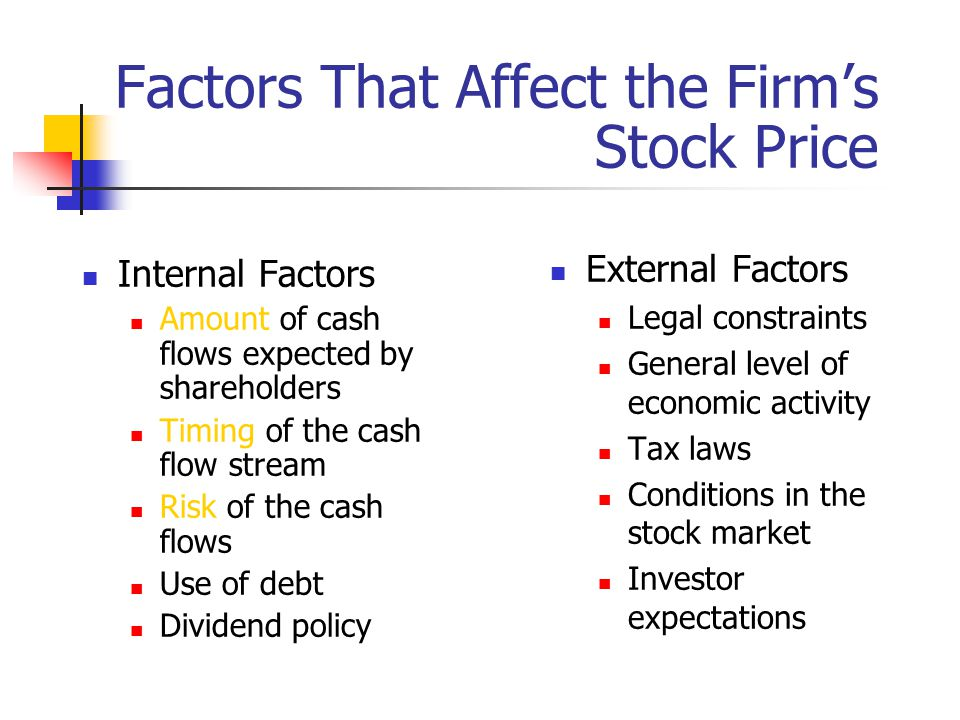 Factors That Affect the Firm's Stock Price Internal Factors Amount of cash flows expected by shareholders Timing of the cash flow stream Risk of the cash flows Use of debt Dividend policy External Factors Legal constraints General level of economic activity Tax laws Conditions in the stock market Investor expectations