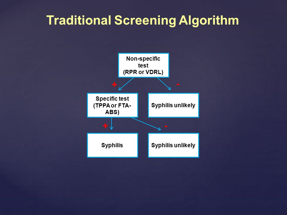 Traditional Screening Algorithm Syphilis unlikely + - Syphilis + - Non-specific test (RPR or VDRL) Specific test (TPPA or FTA- ABS)
