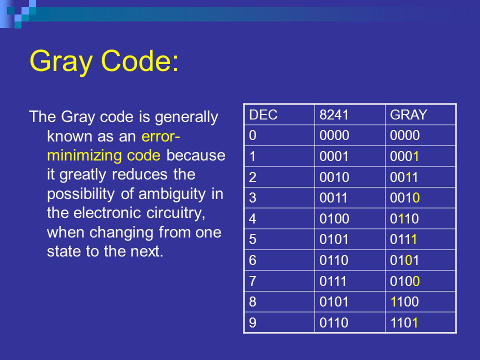 Gray Code: The Gray code is generally known as an error- minimizing code because it greatly reduces the possibility of ambiguity in the electronic cir