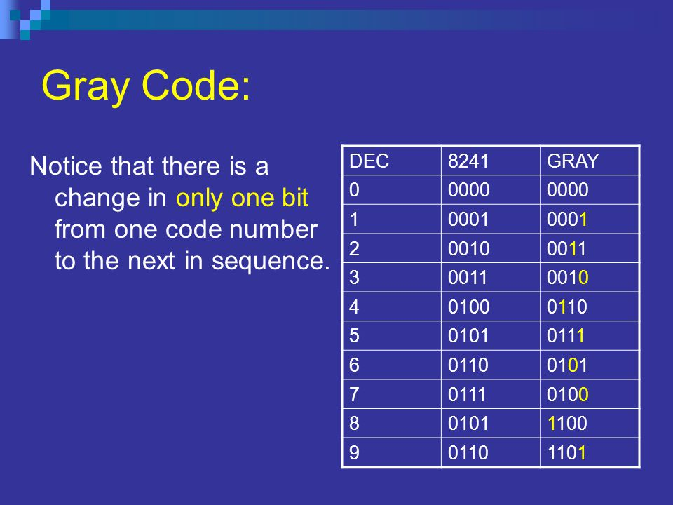 Gray Code: Notice that there is a change in only one bit from one code number to the next in sequence. DEC8241GRAY 00000 10001 200100011 3 0010 401000