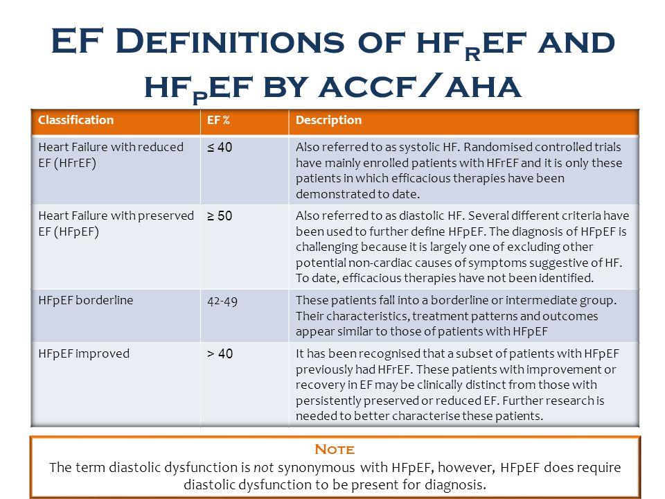 EF Definitions of hf r ef and hf p ef by accf/aha Note The term diastolic dysfunction is not synonymous with HFpEF, however, HFpEF does require diastolic dysfunction to be present for diagnosis.