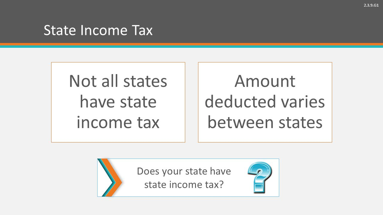 2.3.9.G1 State Income Tax Not all states have state income tax Amount deducted varies between states Does your state have state income tax