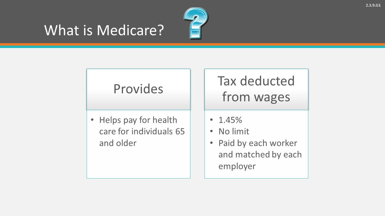 2.3.9.G1 What is Medicare.