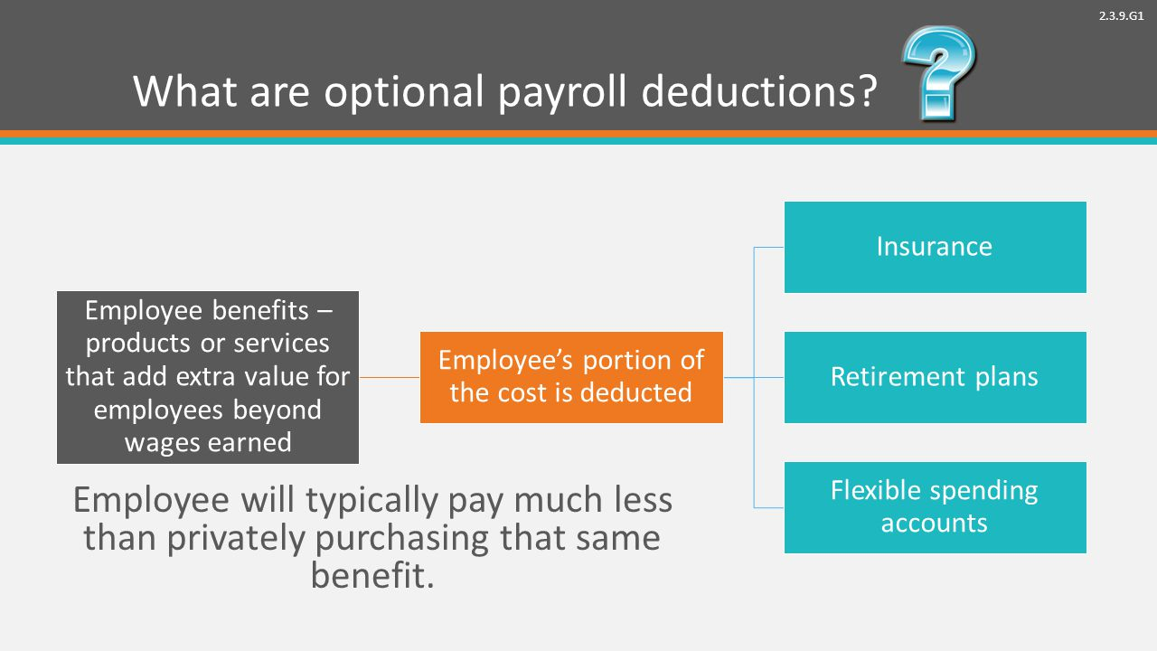 2.3.9.G1 What are optional payroll deductions.