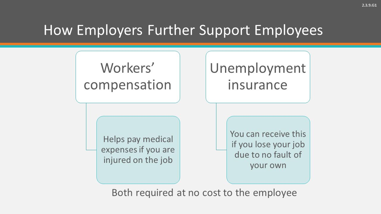 2.3.9.G1 How Employers Further Support Employees Workers' compensation Helps pay medical expenses if you are injured on the job Unemployment insurance You can receive this if you lose your job due to no fault of your own Both required at no cost to the employee