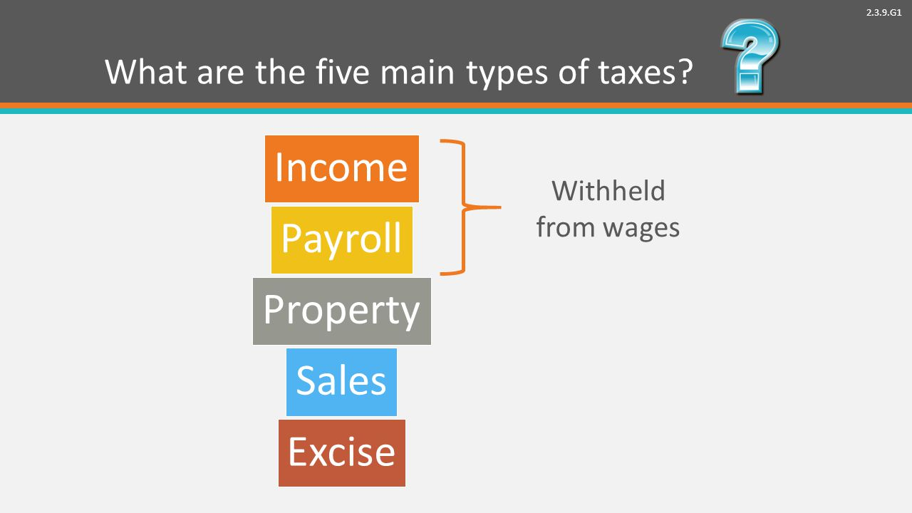 2.3.9.G1 What are the five main types of taxes.