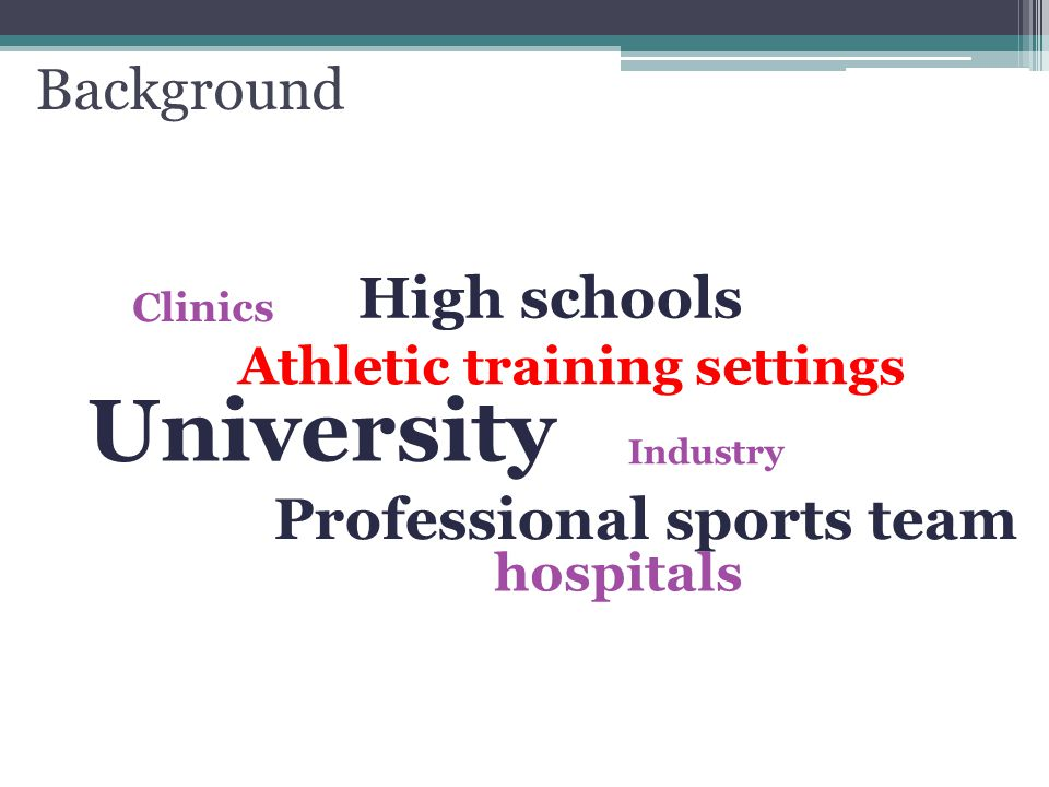 7 Background University Professional sports team Clinics hospitals High schools Industry Athletic training settings