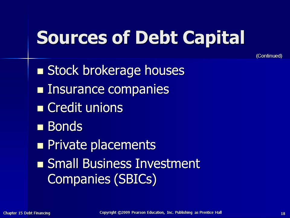Chapter 15 Debt Financing Copyright ©2009 Pearson Education, Inc.