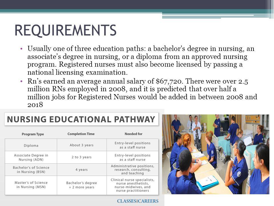 competencies between adn and bsn nurses
