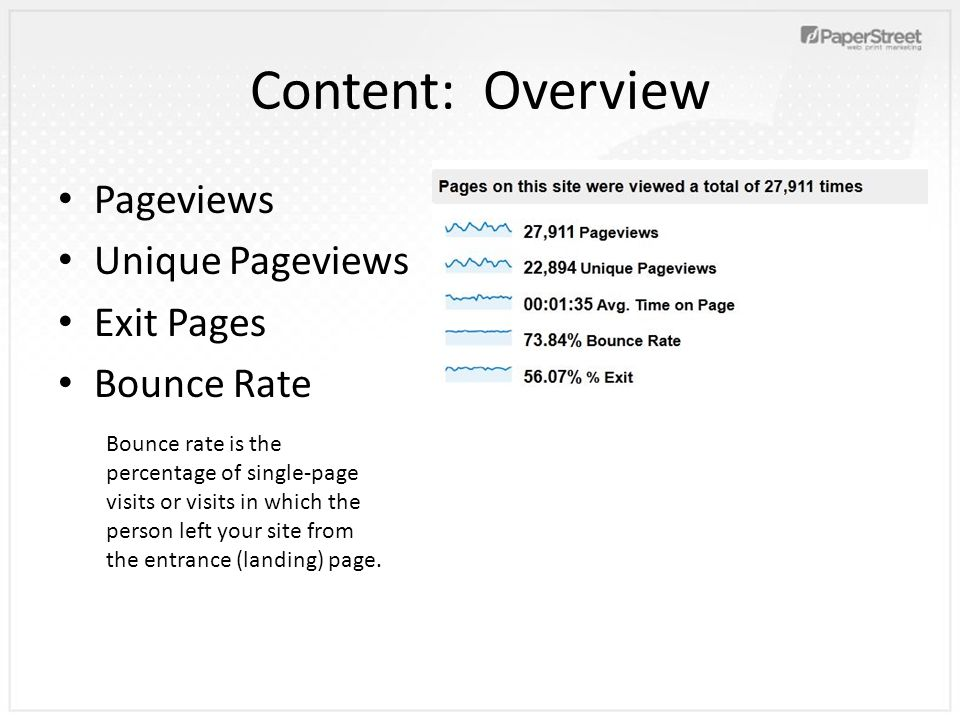 Content: Overview Pageviews Unique Pageviews Exit Pages Bounce Rate Bounce rate is the percentage of single-page visits or visits in which the person left your site from the entrance (landing) page.