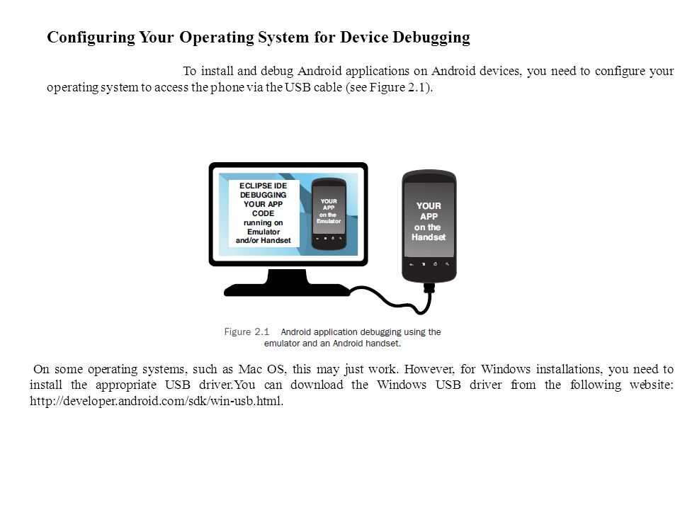 Configuring Your Operating System for Device Debugging To install and debug Android applications on Android devices, you need to configure your operating system to access the phone via the USB cable (see Figure 2.1).
