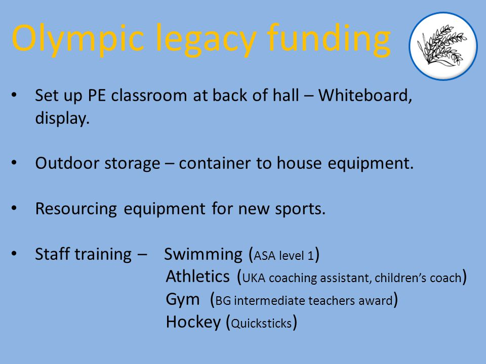 Set up PE classroom at back of hall – Whiteboard, display.