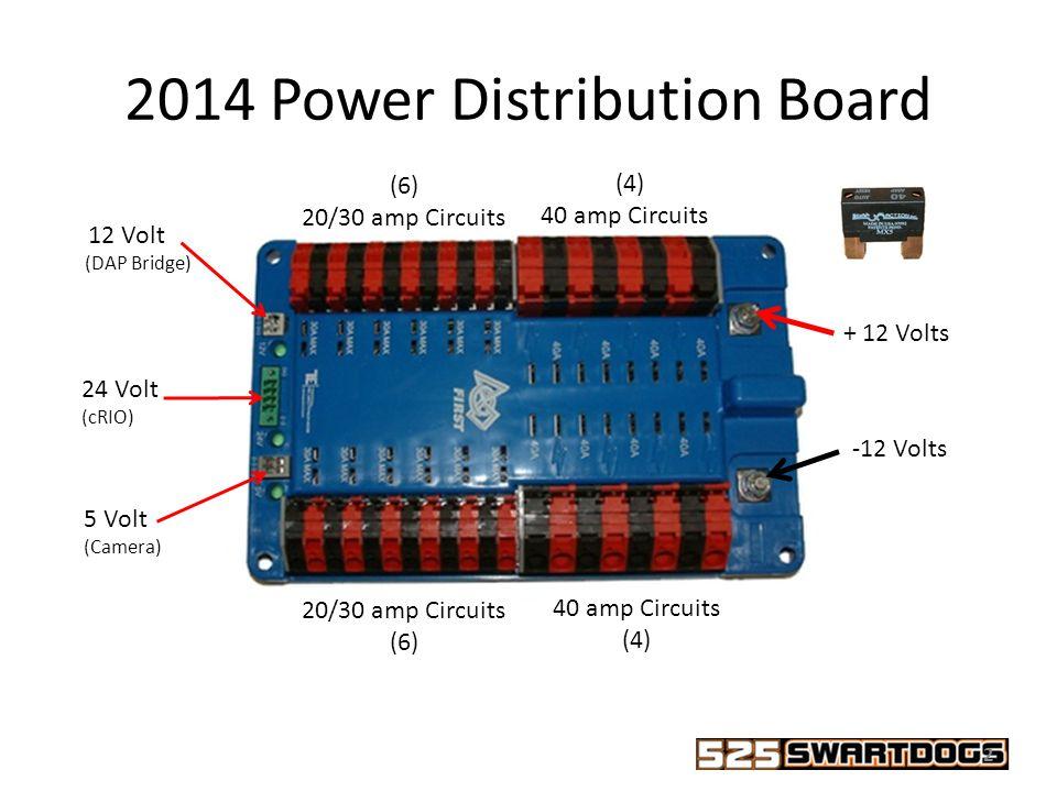 slide_2 2015 frc control system = mol = duk power distribution board volts