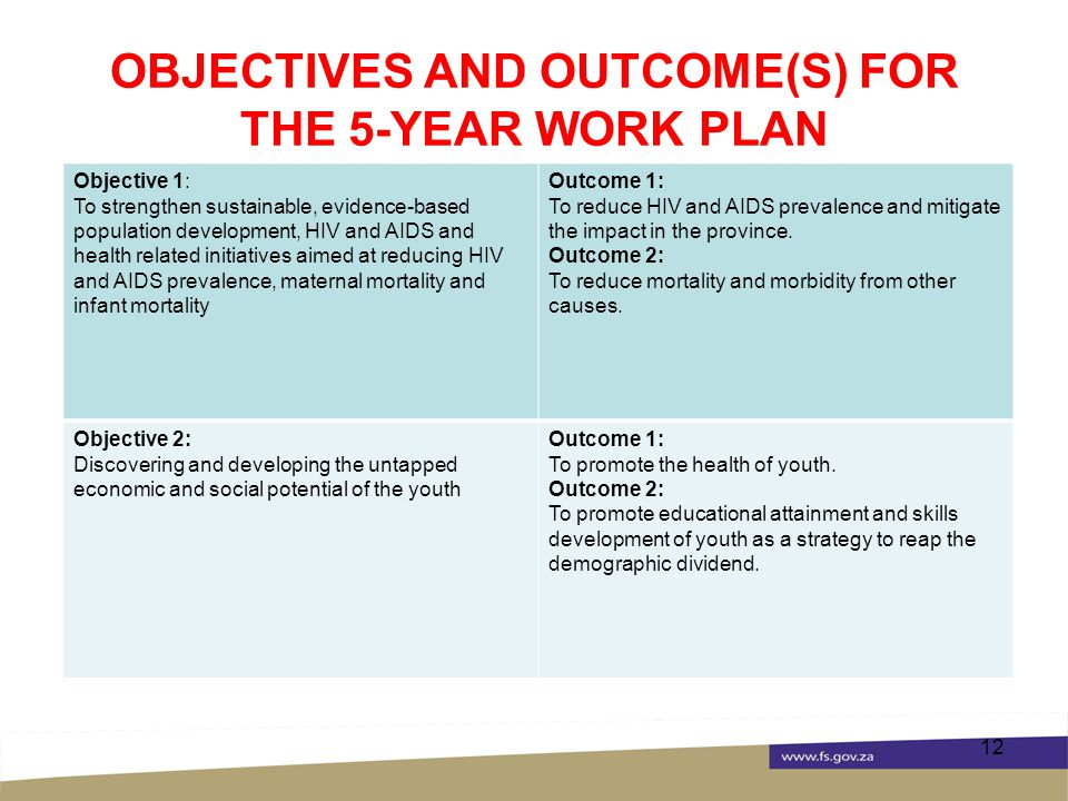 OBJECTIVES AND OUTCOME(S) FOR THE 5-YEAR WORK PLAN 12 Objective 1: To strengthen sustainable, evidence-based population development, HIV and AIDS and health related initiatives aimed at reducing HIV and AIDS prevalence, maternal mortality and infant mortality Outcome 1: To reduce HIV and AIDS prevalence and mitigate the impact in the province.