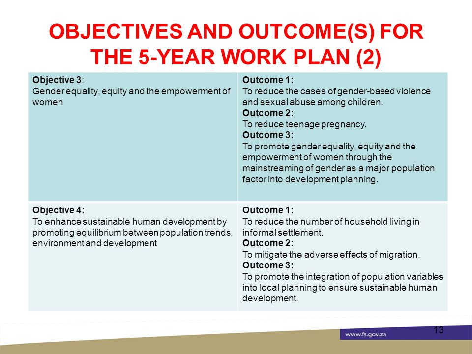 OBJECTIVES AND OUTCOME(S) FOR THE 5-YEAR WORK PLAN (2) 13 Objective 3: Gender equality, equity and the empowerment of women Outcome 1: To reduce the cases of gender-based violence and sexual abuse among children.
