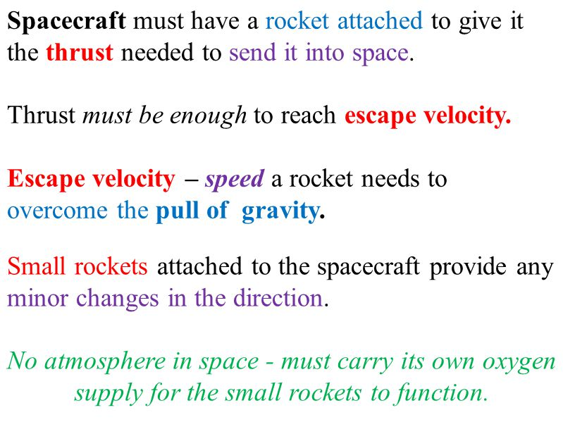 Spacecraft must have a rocket attached to give it the thrust needed to send it into space.
