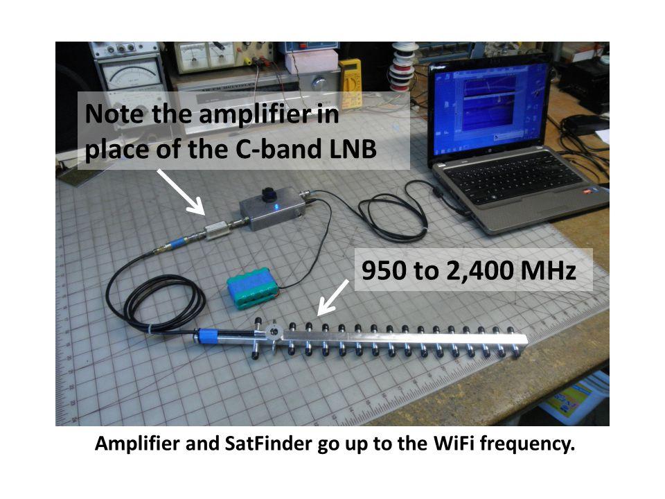 How To Adapt Satellite Dish Hardware to Monitor Airliner Radar