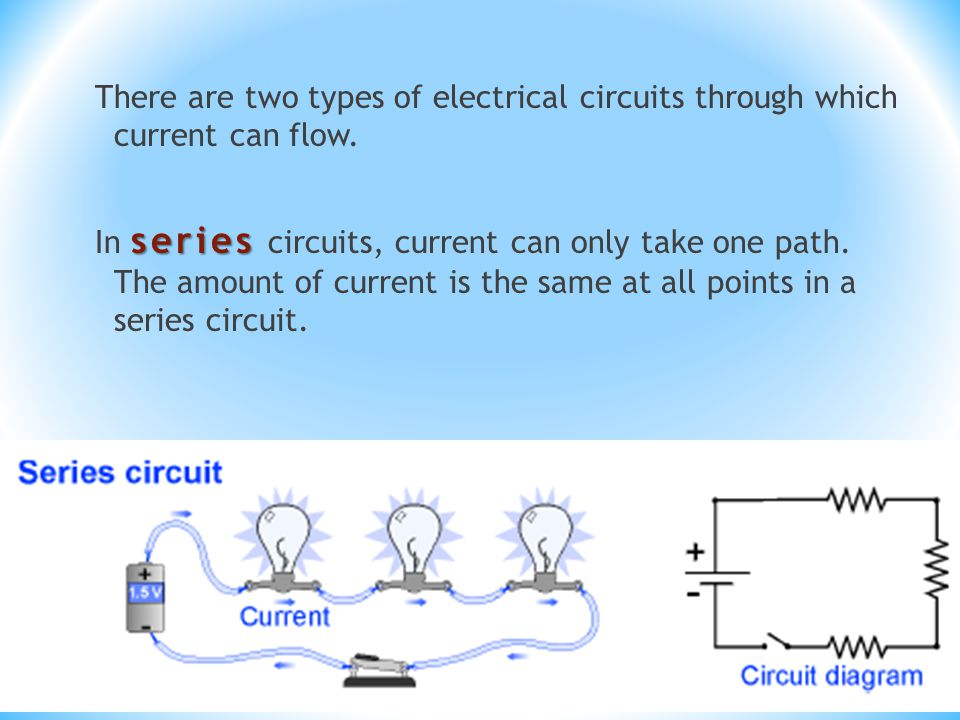 There are two types of electrical circuits through which current can flow.