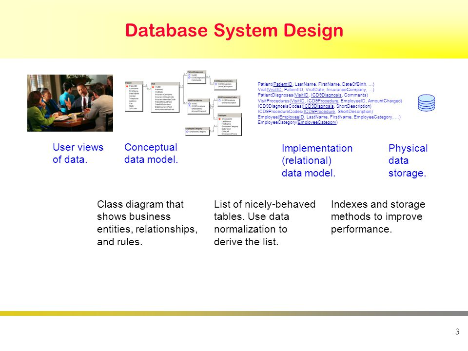 Jerry post copyright 2013 database database management systems 3 database ccuart Choice Image